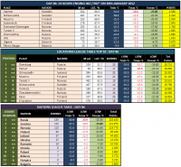 Attached Image: 2012-01-10_tables.png