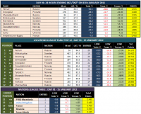 Attached Image: 2012-01-15_tables.png