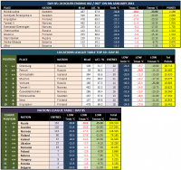 Attached Image: 2012-01-09_tables.png