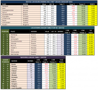 Attached Image: 2012-01-06_tables.png