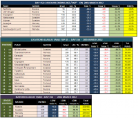 Attached Image: 2012-03-20_tables.png