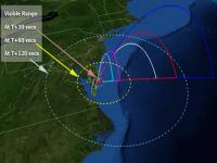 Attached Image: 627504main2_ATREX_TrajectoryView-428.jpg