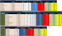 Attached Image: 2011-11-11_tables.png