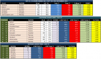 Attached Image: 2011-11-10_tables.png